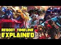 Download Transformers Reboot Timeline: All Future Movies In Development - Explained Video