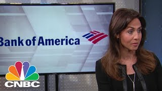Download Bank of America Head of Digital Banking: Moving to Mobile | Mad Money | CNBC Video