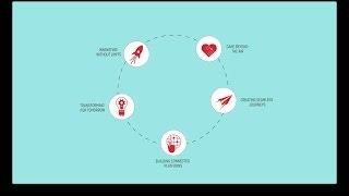 Download Qantas AVRO Accelerator Themes Video