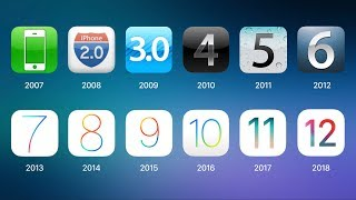 Download History of iOS Video