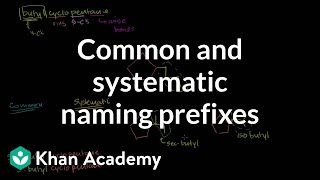Download Common and systematic naming: iso-, sec-, and tert- prefixes | Organic chemistry | Khan Academy Video