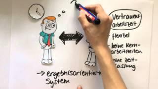 Download Flexibilisierung von Arbeit Video