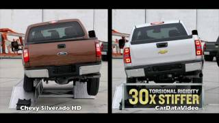 Download Chevy vs. Ford HD Truck - Bed Bend Video Video