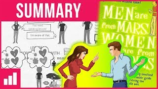 Download Men Are From Mars, Women Are From Venus by John Gray ► Animated Book Summary Video