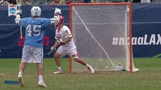 Download Best College Lacrosse Goals of All Time Video