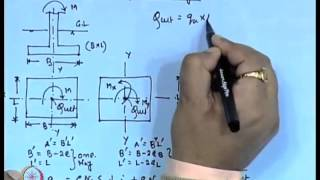 Download Mod-01 Lec-08 Shallow Foundation : Bearing Capacity - III Video