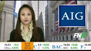 Download Morning Market Snapshot: March 21st, 2011 Video