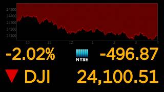 Download Dow down on China worries Video
