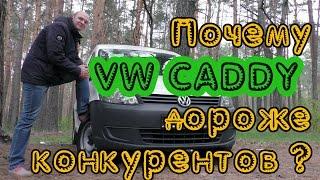 Download Volkswagen Caddy 1.6 TDI. Теперь вы все знаете! Video