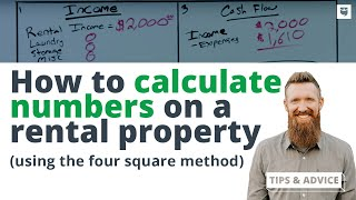 Download Calculating Numbers on a Rental Property [Using The Four Square Method!] Video