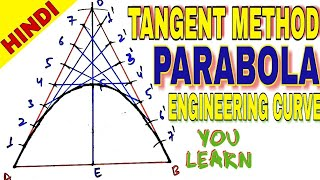 Download Tangent method of parabola, engineering curve, engineering drawing, in hindi,you learn Video