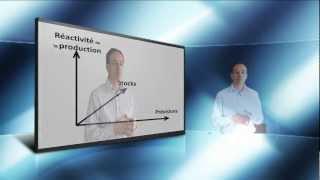 Download Prévisions, Stocks et réactivité de la production Video