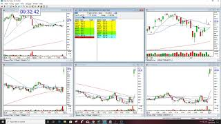 Download The Stock Swoosh Show Live Trading Room 10-15-2019 Video