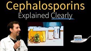 Download Cephalosporins - Antibiotics Explained Clearly Video