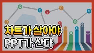 Download 그래프가 살아있다! 생동감있는 그래프 애니메이션 - PPT애니메이션 모핑활용#02 Video