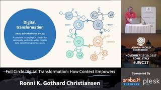 Download Full Circle Digital Transformation: How Context Empowers - Ronni K. Gothard Christiansen Video
