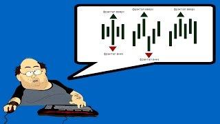 Download Индикатор фрактал (фракталы) Билла Вильямса! Как использовать в торговле индикатор Фрактал Video