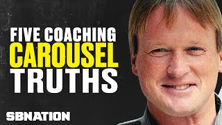 Download The 5 truths of every college football coaching search Video