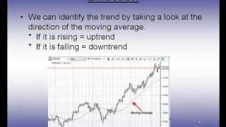 Download How to Confirm and Identify Trend using Moving Averages Video
