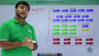 Download Android - Architecture Video