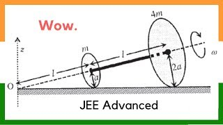 Download Solving one of the toughest Indian exam questions Video