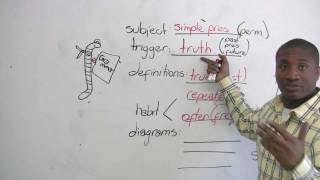 Download English Grammar - How to learn tenses - ALL tenses!! Video