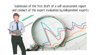 Download The procedure of quality assurance in educational organizations Video