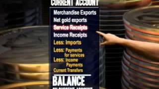 Download International trade: Balance of payments Video