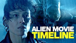 Download The Alien Timeline in Chronological Order Video