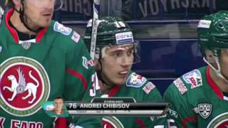 Download Daily KHL Update - October 29th, 2016 (English) Video