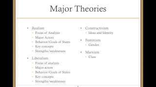 Download Major Theories of IR Video