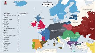 Download The History of Europe: Every Year Video