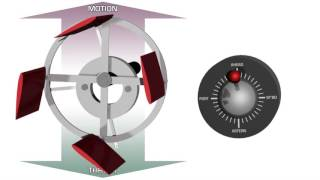 Download How a Voith Schneider or Cycloidal Drive Propulsion System Works Video