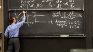 Download Big Picture of Calculus Video
