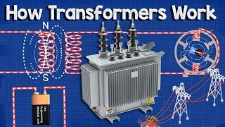 Download How does a Transformer work - Working Principle electrical engineering Video