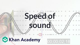 Download Speed of Sound | Mechanical waves and sound | Physics | Khan Academy Video