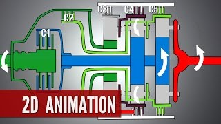 Download Automatic Transmission, How it works ? Video
