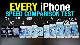 Download Every iPhone Speed Test Comparison 2015 Video