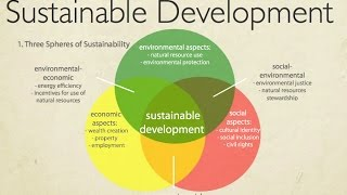 Download Sustainable Development - An Introduction to Two Theories Video
