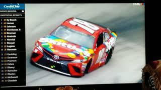 Download 2018 NASCAR Food City 500 at Bristol The Finish Video