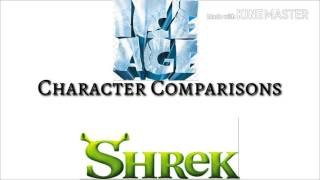 Download Ice Age & Shrek Character Comparisons Video
