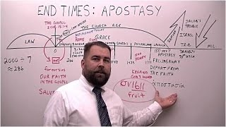 Download End Times Part 1: Apostasy Video