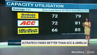 Download Why UltraTech Cement Is Preferred More Over ACC & Ambuja Cement Video