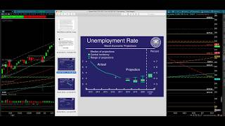 Download Analysis of 3.21 Fed Statement, Jerome Powell's Presser & /ES Trading Set-Up Going into 3/22 Video