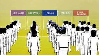 Download UN Peacekeeping animation - Security and rule of law in the field Video