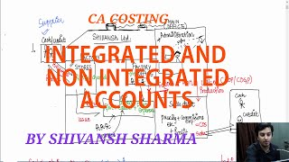 Download INTEGRATED AND NON INTEGRATED ACCOUNTS LECTURE 1 Video