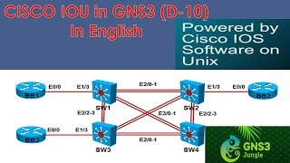 Download Installing IOU in GNS3 step by step (D-10) Video