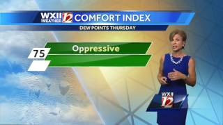Download WATCH: Sunny skies Wednesday with a few afternoon storms Video