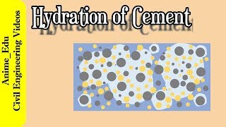 Download The overview of the Process of Hydration of Cement || Hydration of Cement #1 || Video