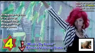 Download Top 10 Songs - Week Of January 8, 2011 Video